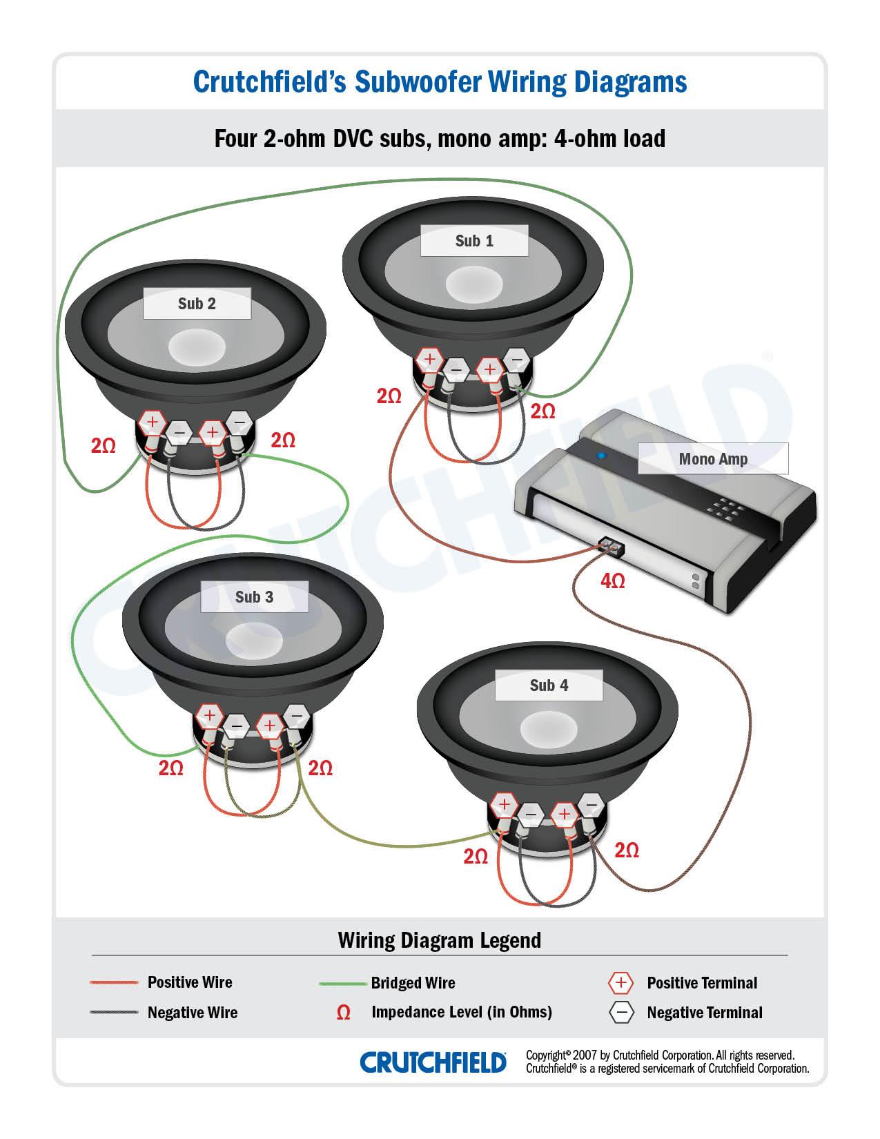 Subwoofer Wiring Diagram Tweeters | Wiring Diagram - Speaker And Tweeter Wiring Diagram