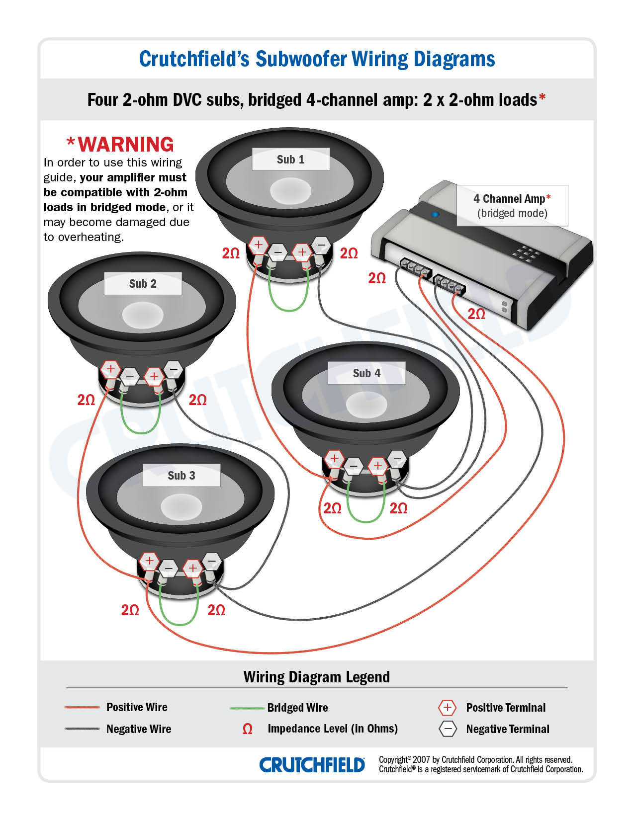 Subwoofer Wiring Diagrams At How To Wire Car Speakers Amp Diagram - Speaker Wiring Diagram