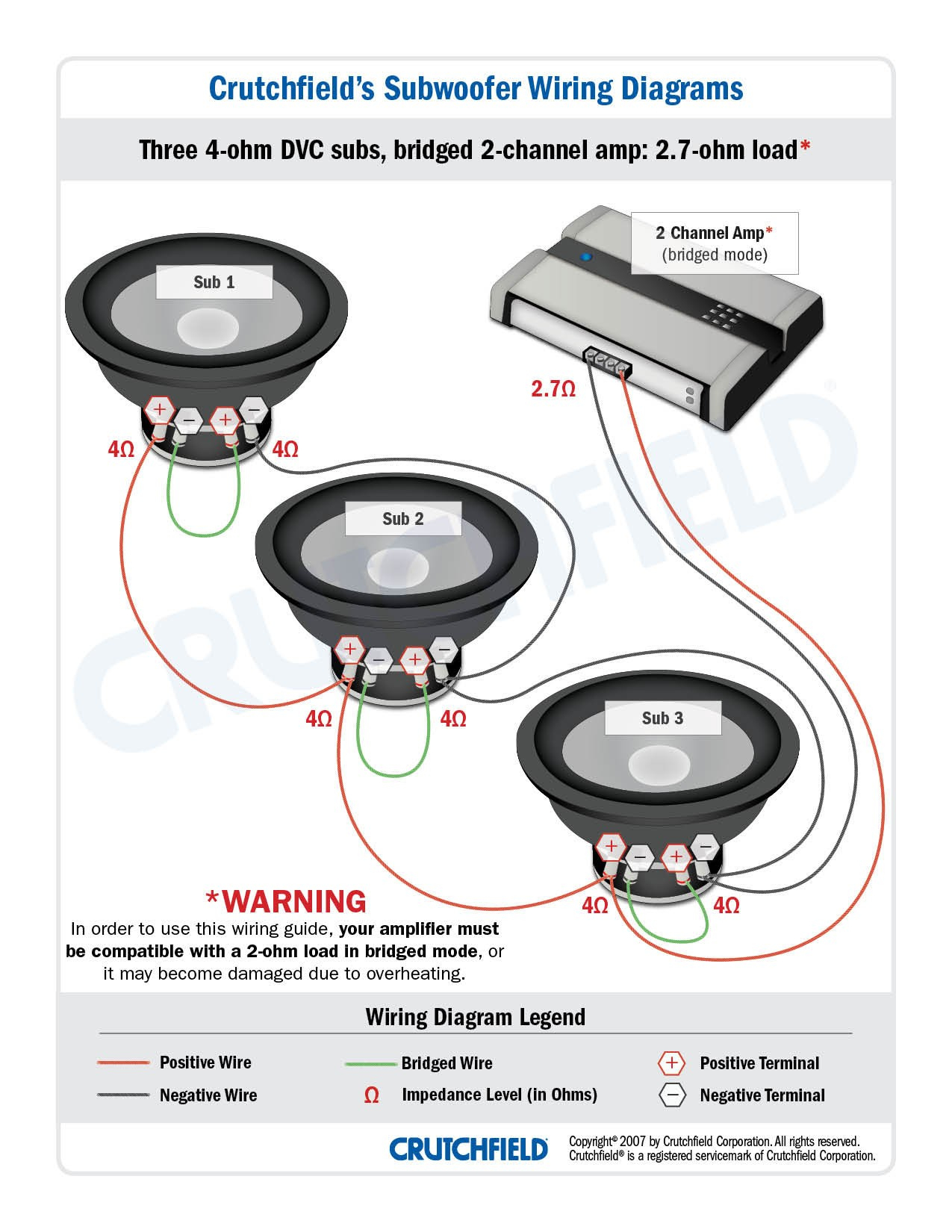 Subwoofer Wiring Diagrams Dual Voice Coil | Wiring Diagram - Dual Voice Coil Wiring Diagram