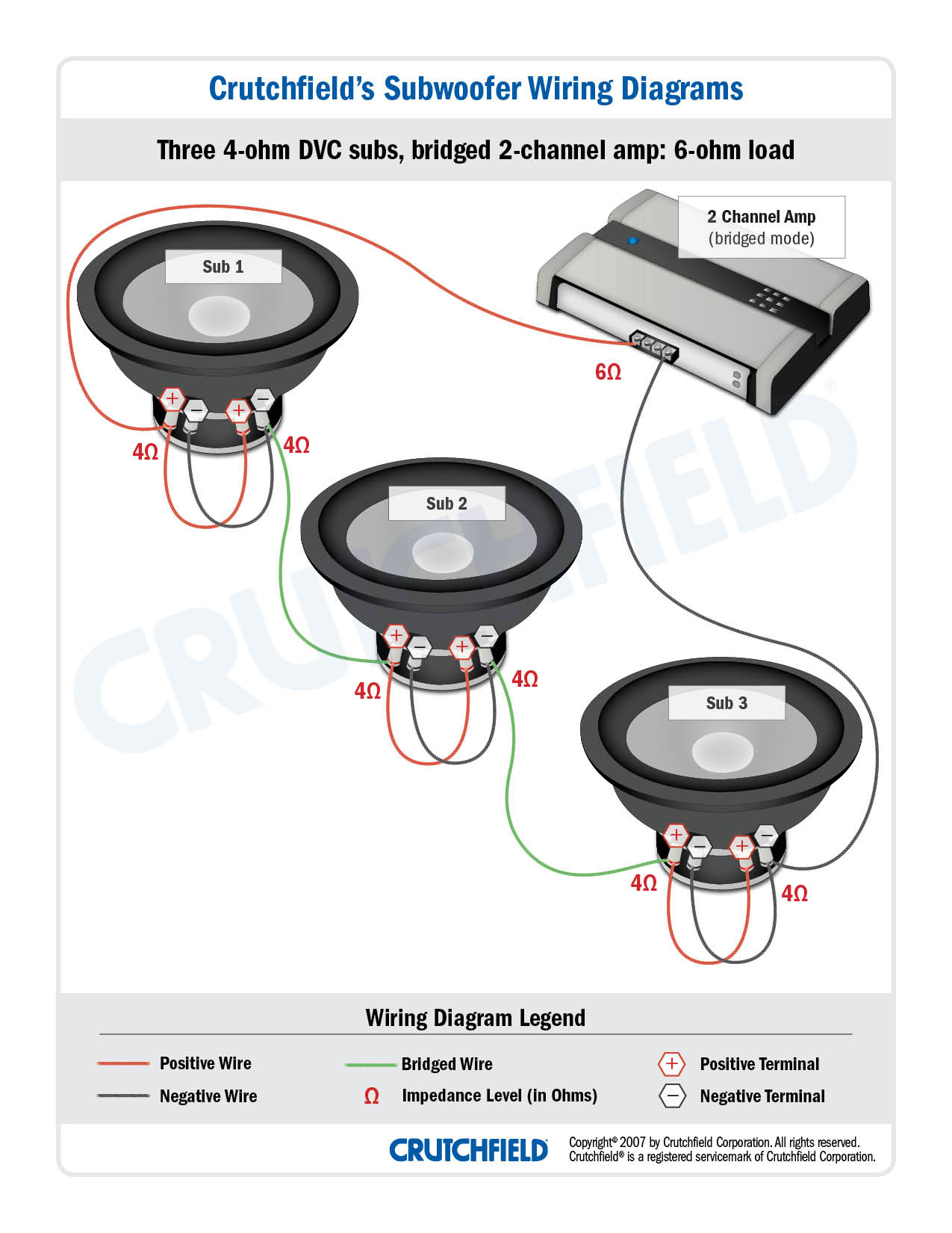 Subwoofer Wiring Diagrams — How To Wire Your Subs - Center Channel Speaker Wiring Diagram