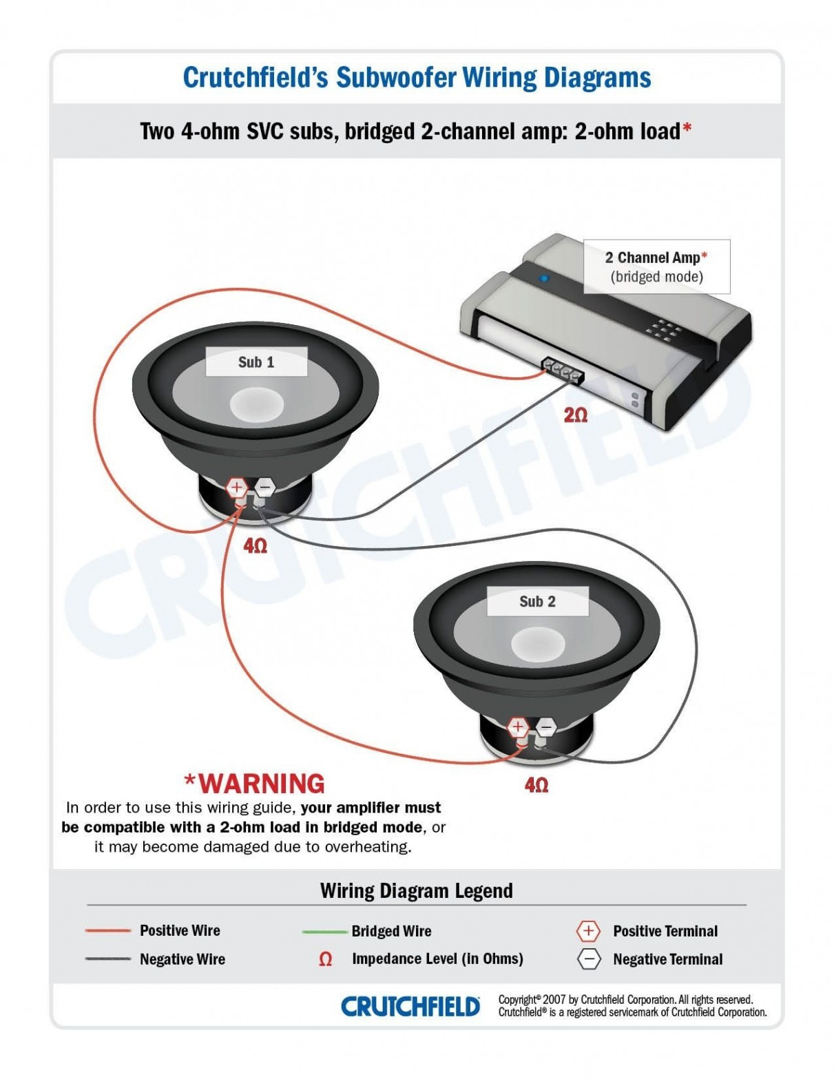 Subwoofer Wiring Diagrams How To Wire Your Subs In Dual Voice Coil - Subwoofer Wiring Diagram Dual 2 Ohm