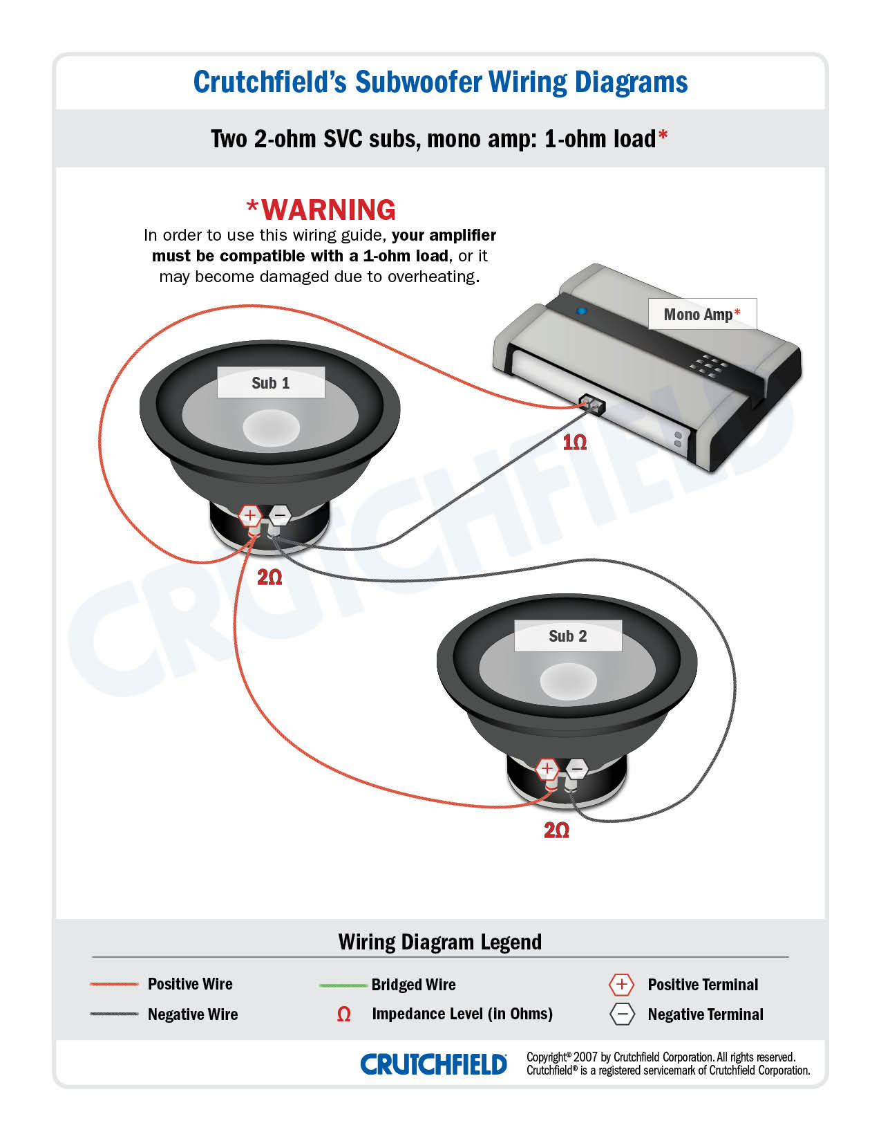 Subwoofer Wiring Diagrams — How To Wire Your Subs - Rockford Fosgate Wiring Diagram