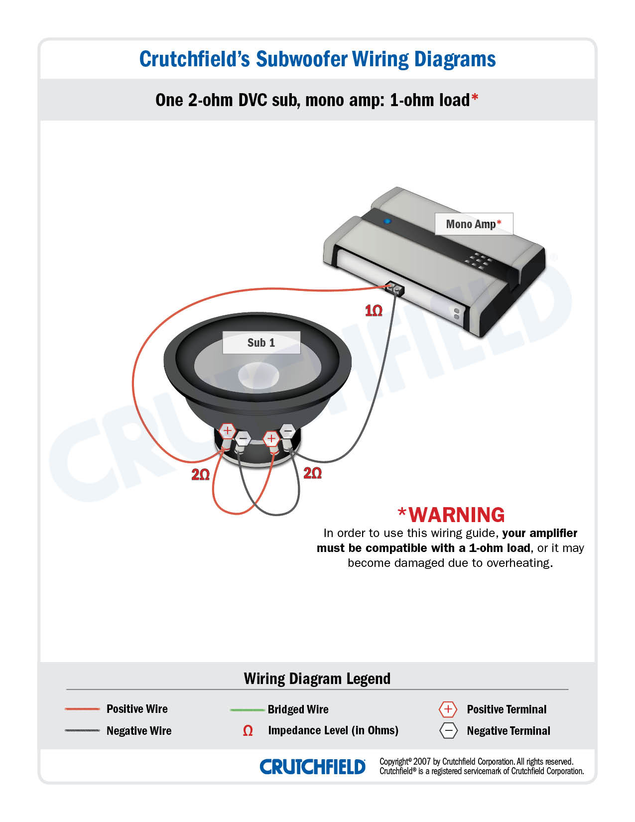 Subwoofer Wiring Diagrams — How To Wire Your Subs - Sub Wiring Diagram