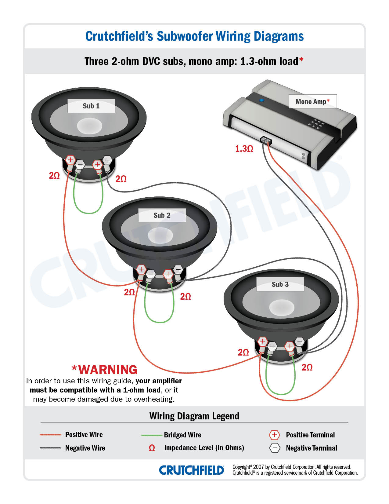 Subwoofer Wiring Diagrams — How To Wire Your Subs - Subwoofer Wiring Diagram