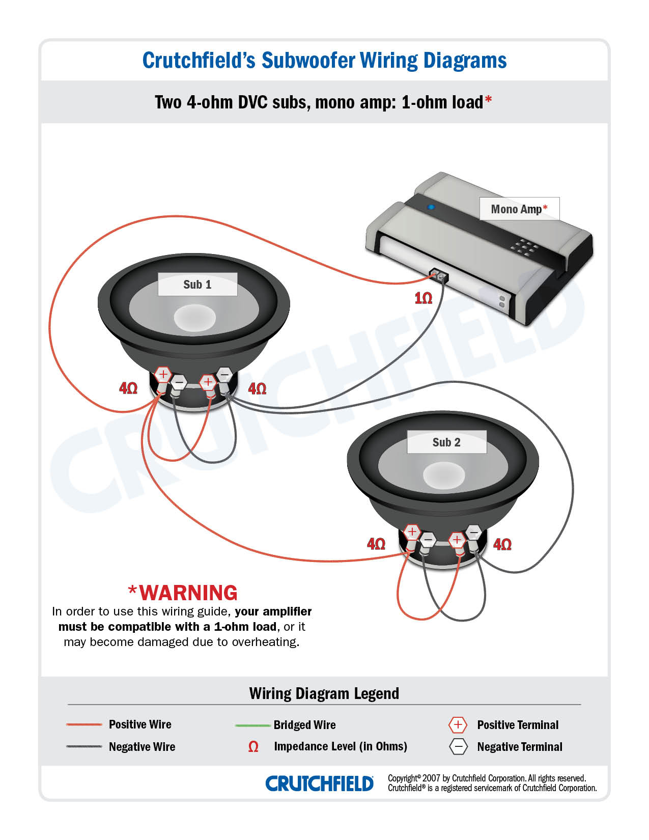 Subwoofer Wiring Diagrams — How To Wire Your Subs - Subwoofer Wiring Diagram Dual 2 Ohm