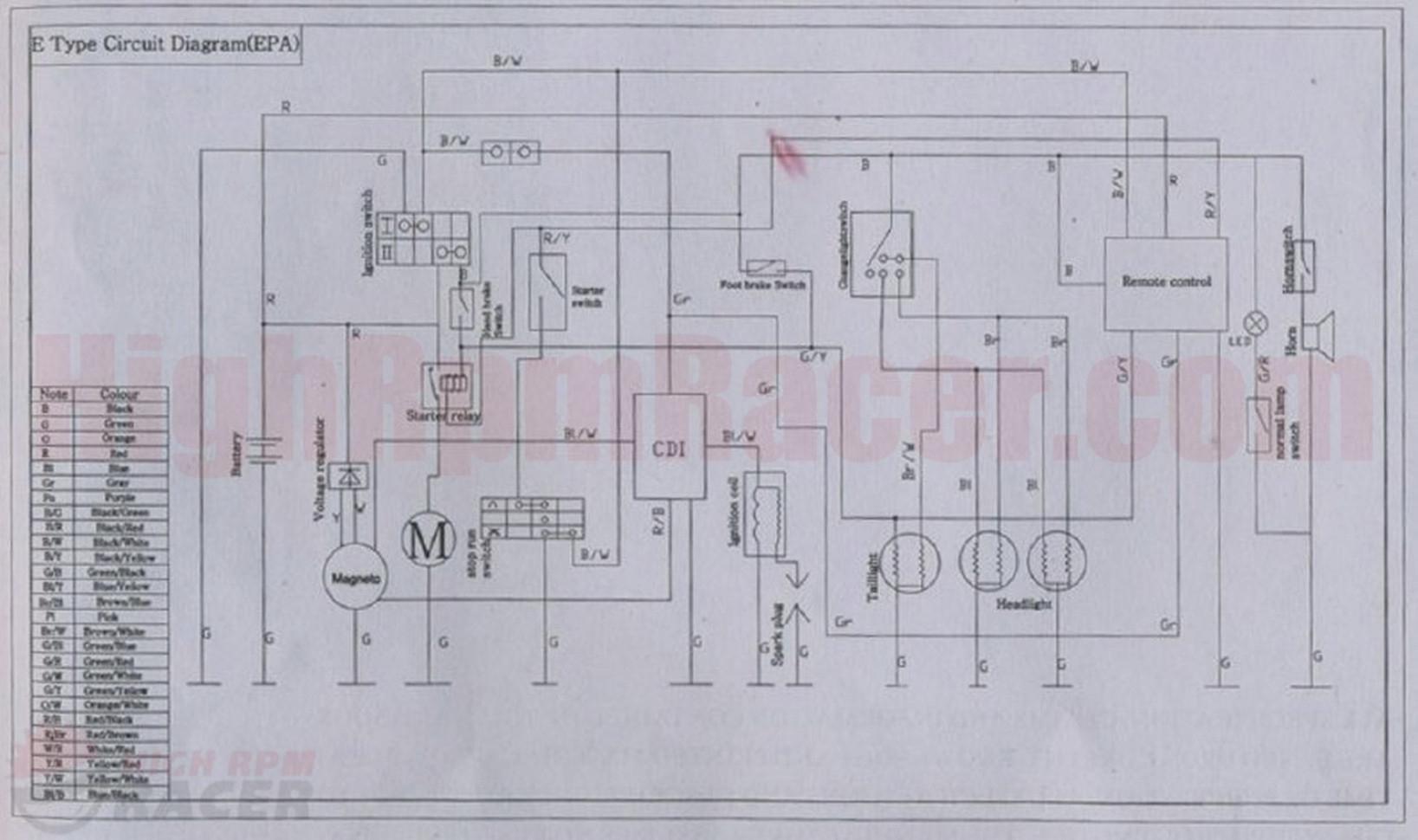 Sunl Atv Wiring Diagram | Wiring Diagram - John Deere 318 Wiring Diagram
