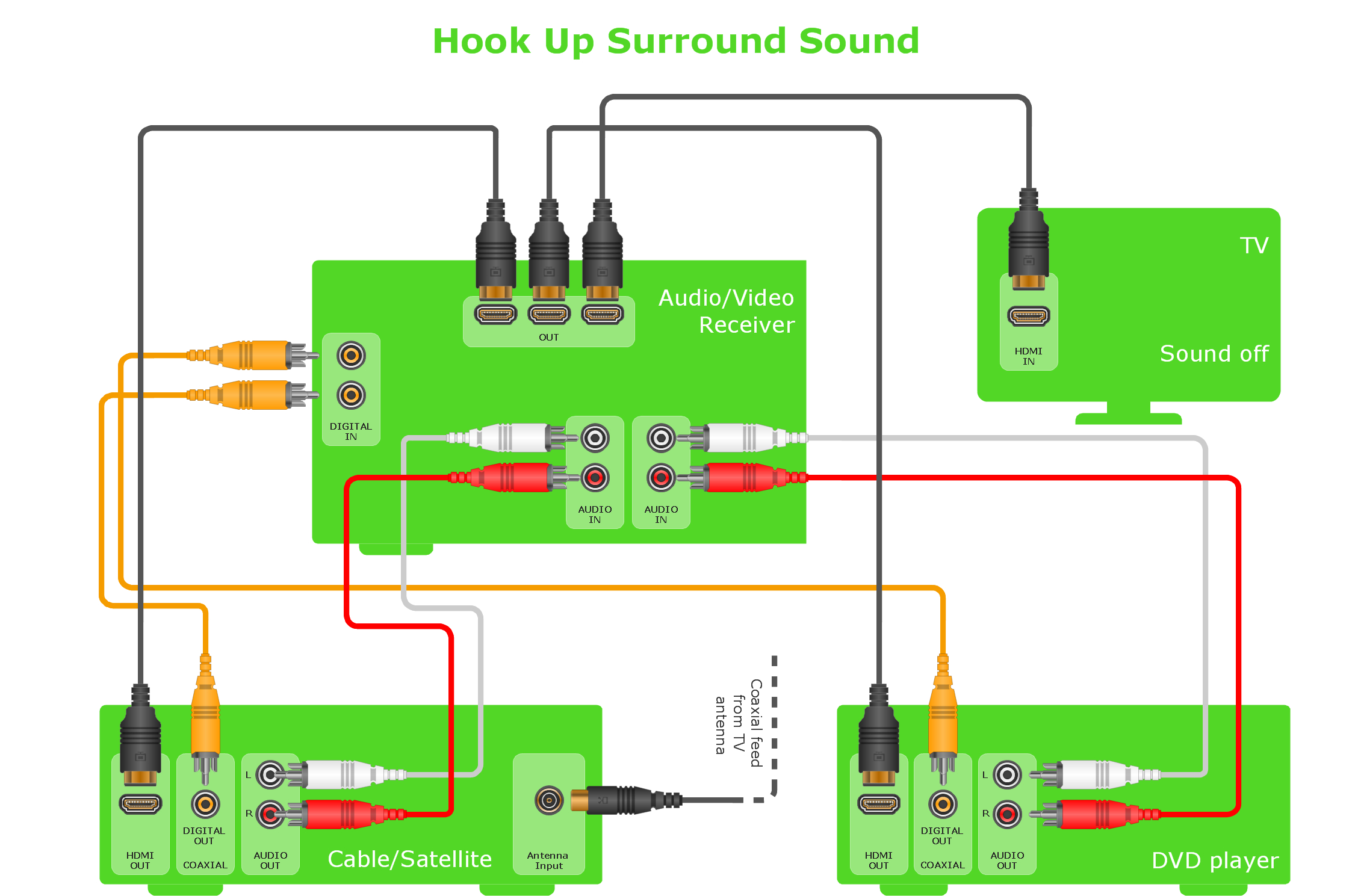 Surround Sound Wiring Diagram | Manual E-Books - Surround Sound Wiring Diagram