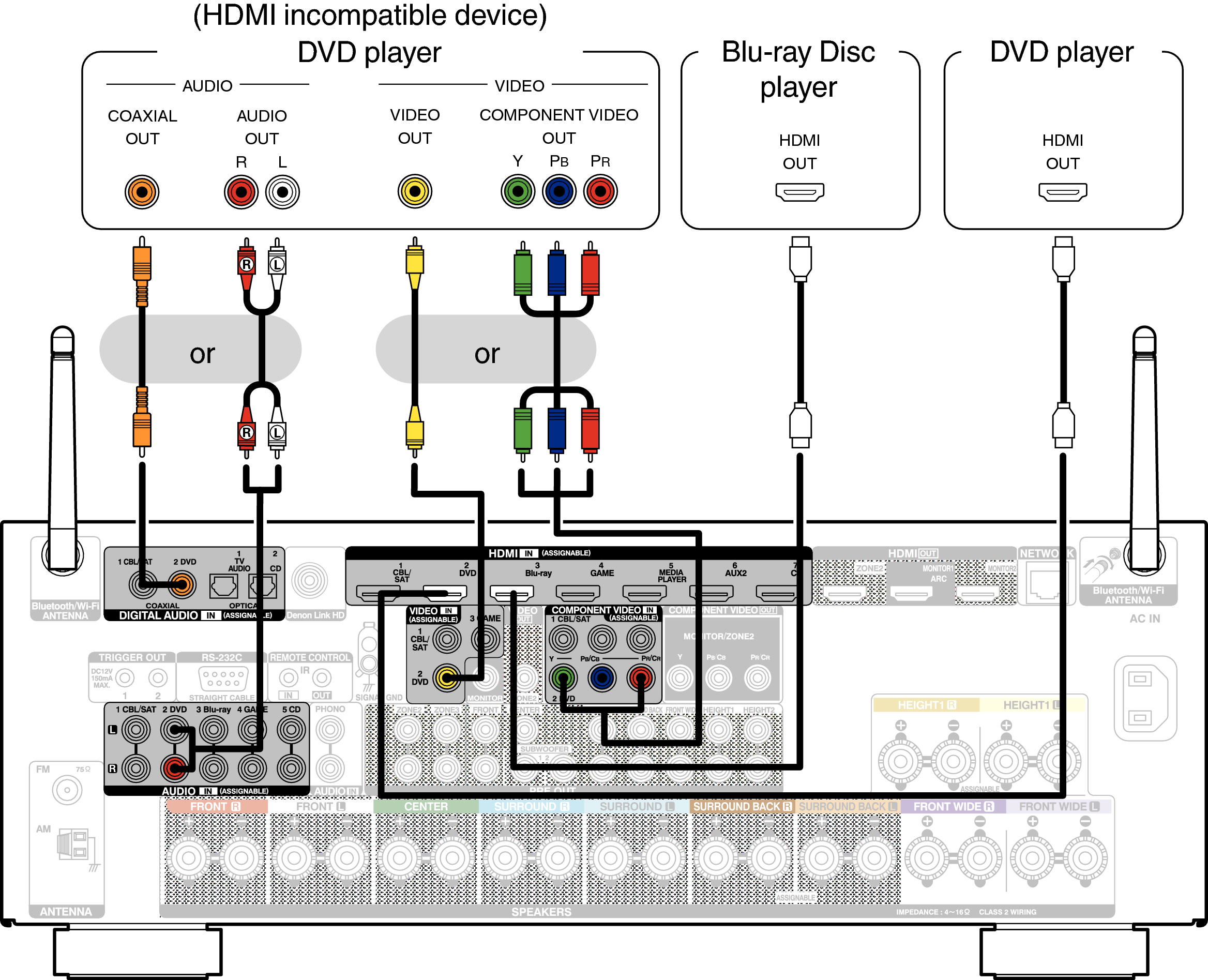Surround Sound Wiring Diagram | Wiring Diagram - Surround Sound Wiring Diagram