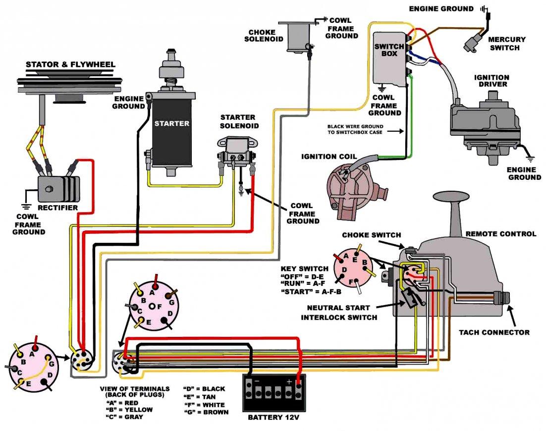 Suzuki Ignition Switch Wire Diagram - Great Installation Of Wiring - Suzuki Outboard Ignition Switch Wiring Diagram