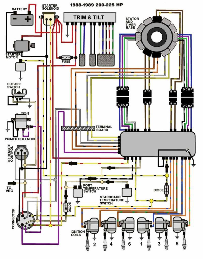 Suzuki Outboard Ignition Switch Wiring Diagram - Great Installation - Suzuki Outboard Ignition Switch Wiring Diagram