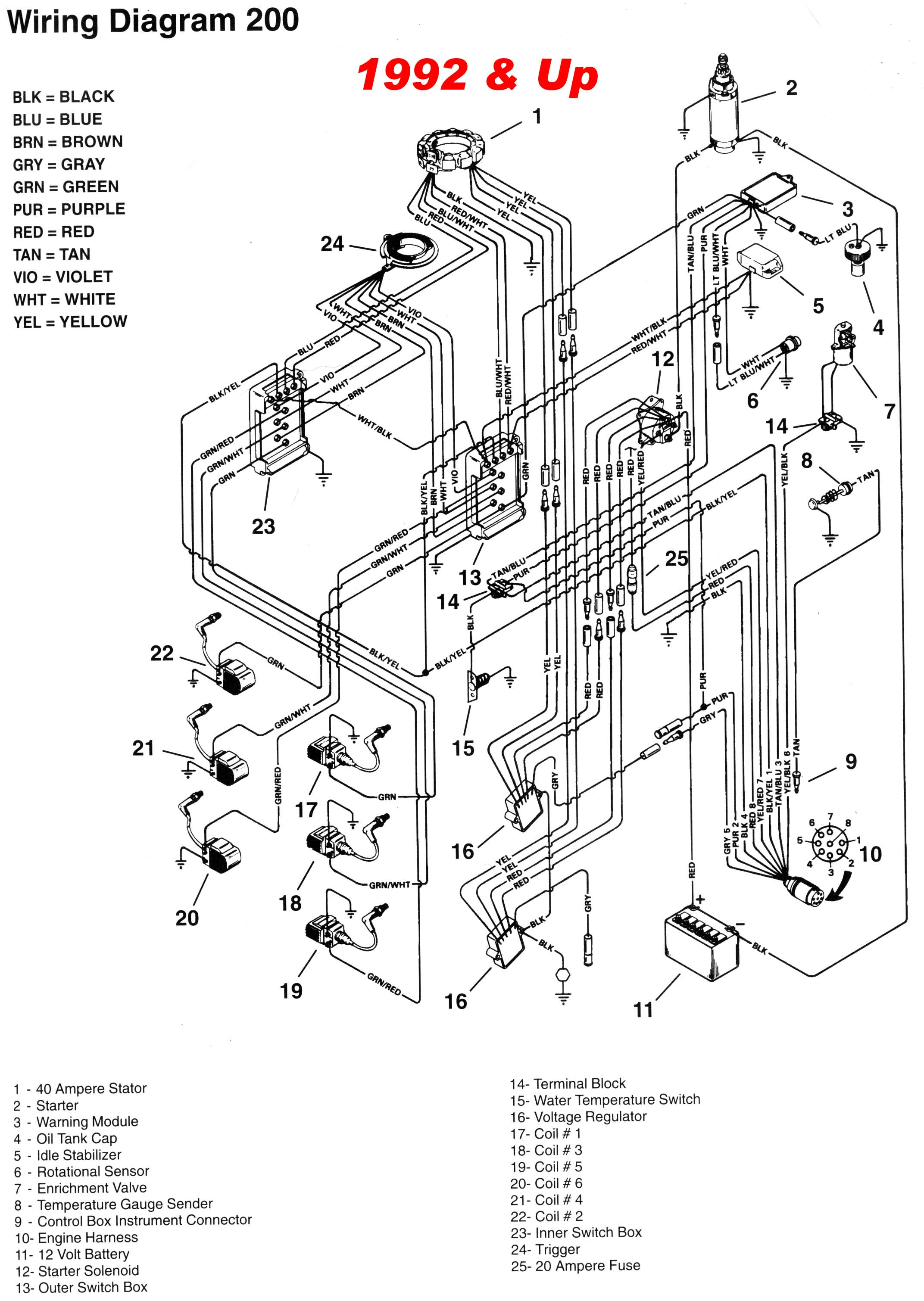 Suzuki Outboard Wiring Harness Diagram - Wiring Diagram Detailed - Yamaha Outboard Wiring Harness Diagram