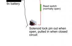Phenomenal Single Pole Switch Wiring Diagram Wirings Diagram Wiring Database Gramgelartorg