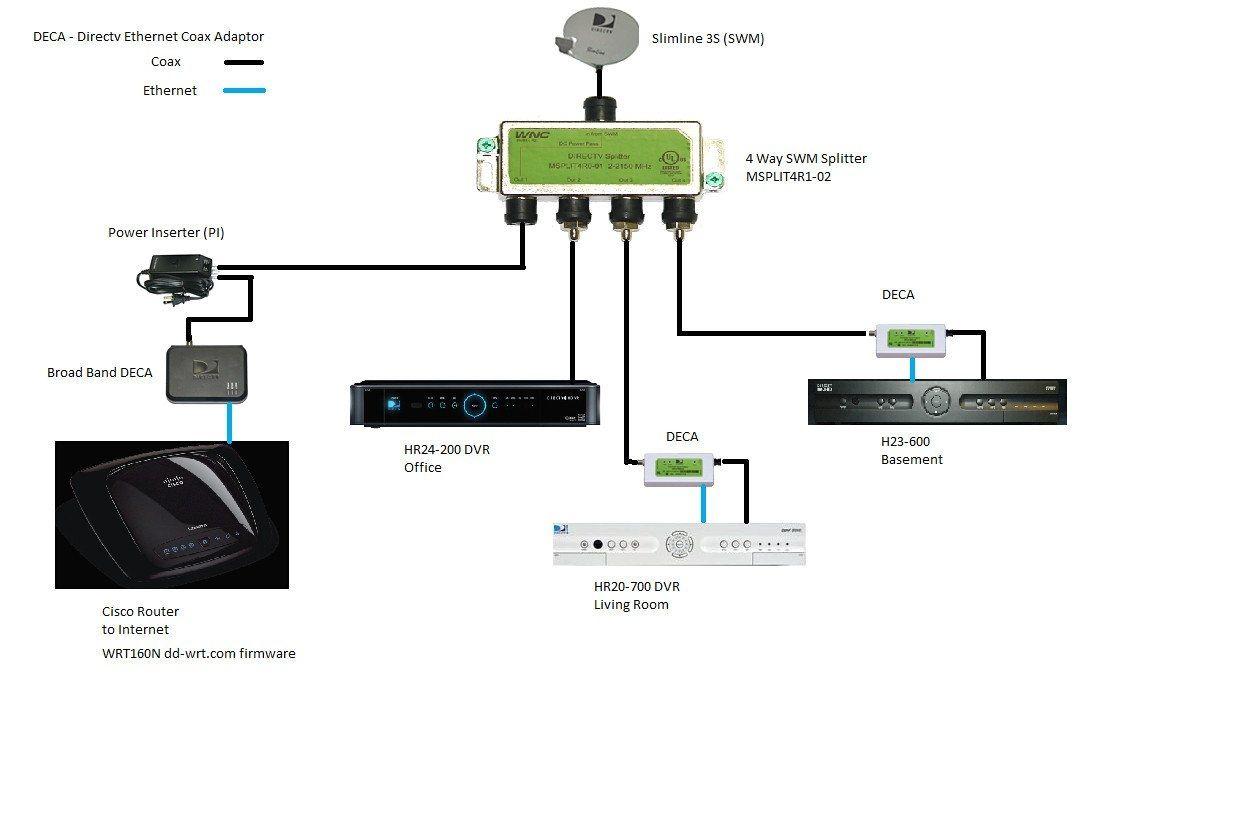Swm16 8Dvr Deca Swm Directv Wiring Diagram 6 Natebird | Wiring - Directv Swm 16 Wiring Diagram