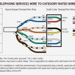 T1 Jack Wiring | Wiring Diagram   Cat5 Phone Line Wiring Diagram