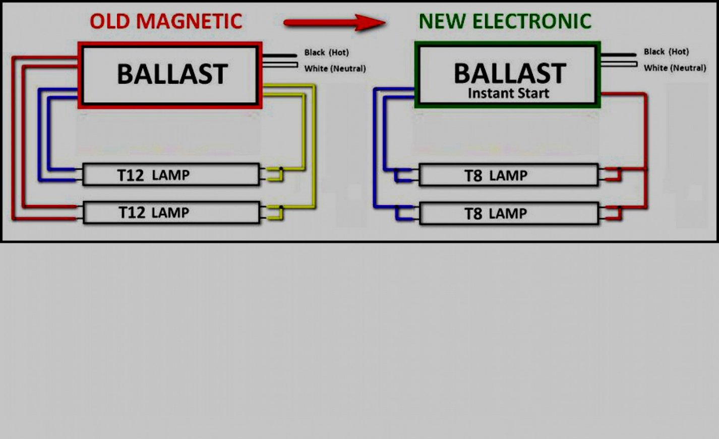 t12 ballast wiring diagram all wiring diagram T12 Fluorescent Ballast Wiring Diagram