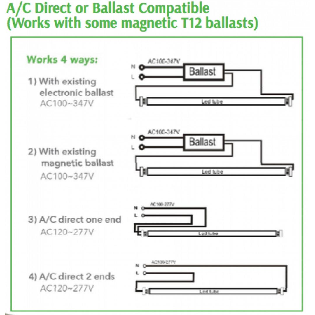 Fine T12 Ballast Wiring Diagram Wirings Diagram Wiring Database Indigelartorg