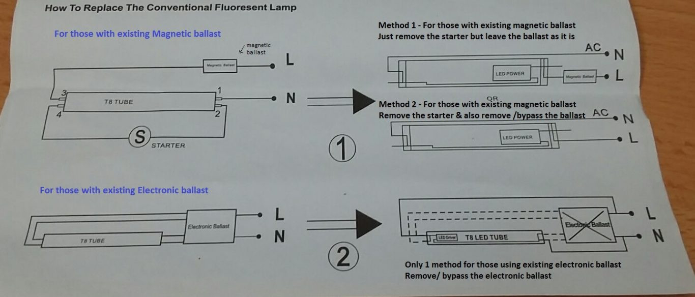 wiring diagram philips led tube light preview wiring diagram Ballest Withoout LED Tube Light