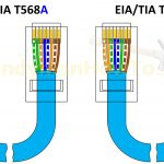 T568A T568B Rj45 Cat5E Cat6 Ethernet Cable Wiring Diagram | Home   Ethernet Wiring Diagram