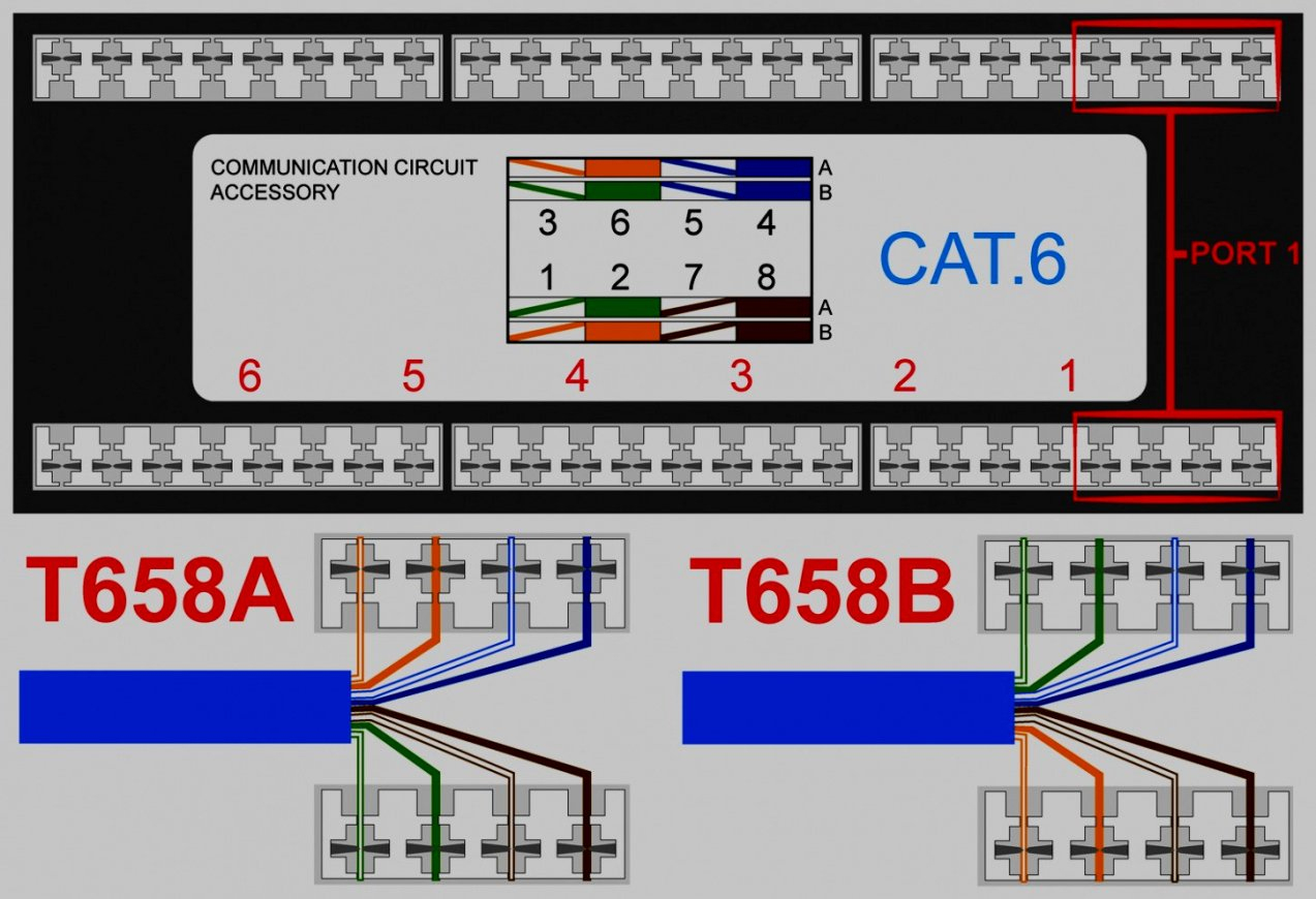 T568B Jack Wiring | Wiring Diagram - Rj45 Wall Socket Wiring Diagram