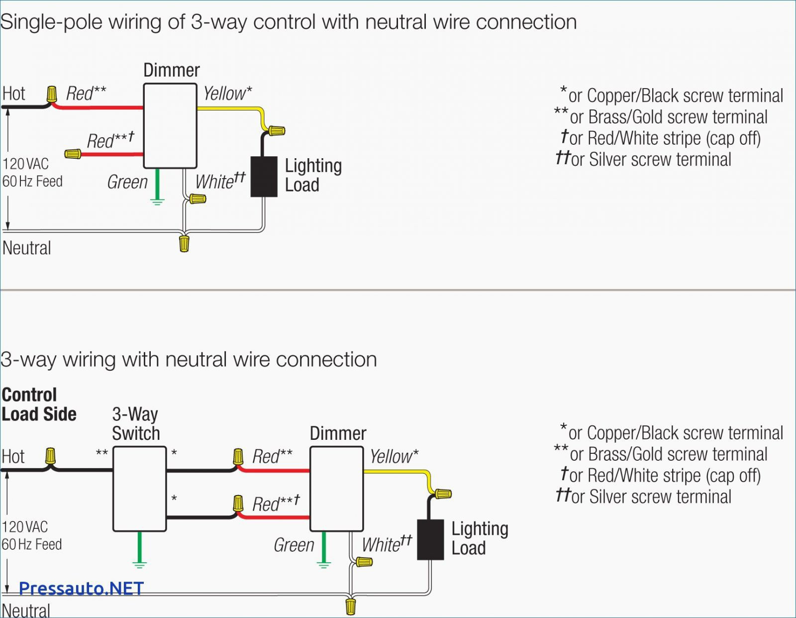 T8 Electronic Ballast Wiring Diagram Reference Of Sylvania - Ballast Wiring Diagram