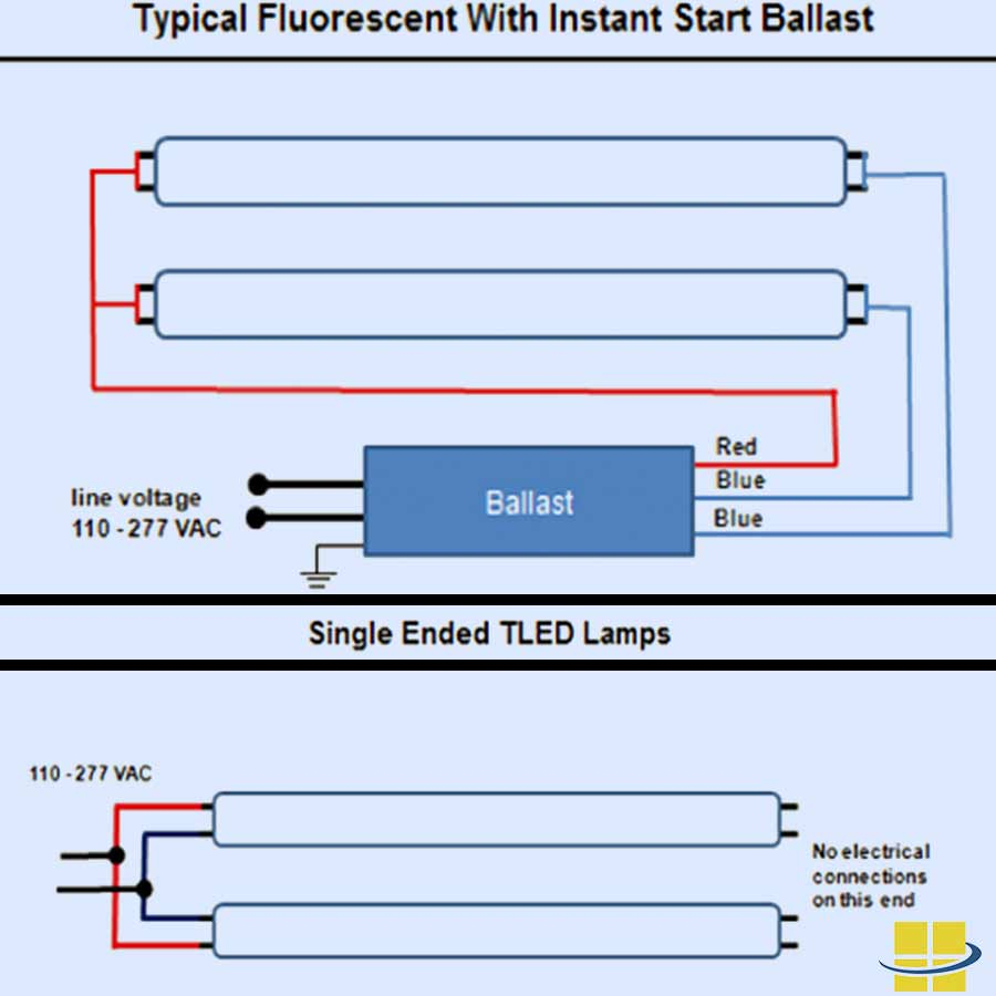 T8 Led Lamps Q&a - Retrofitting, Ballasts, Tombstones - How To Read A Ballast Wiring Diagram
