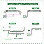 T8 Led Tube Wiring Diagram | Manual E Books   Wiring Diagram For Led Tube Lights