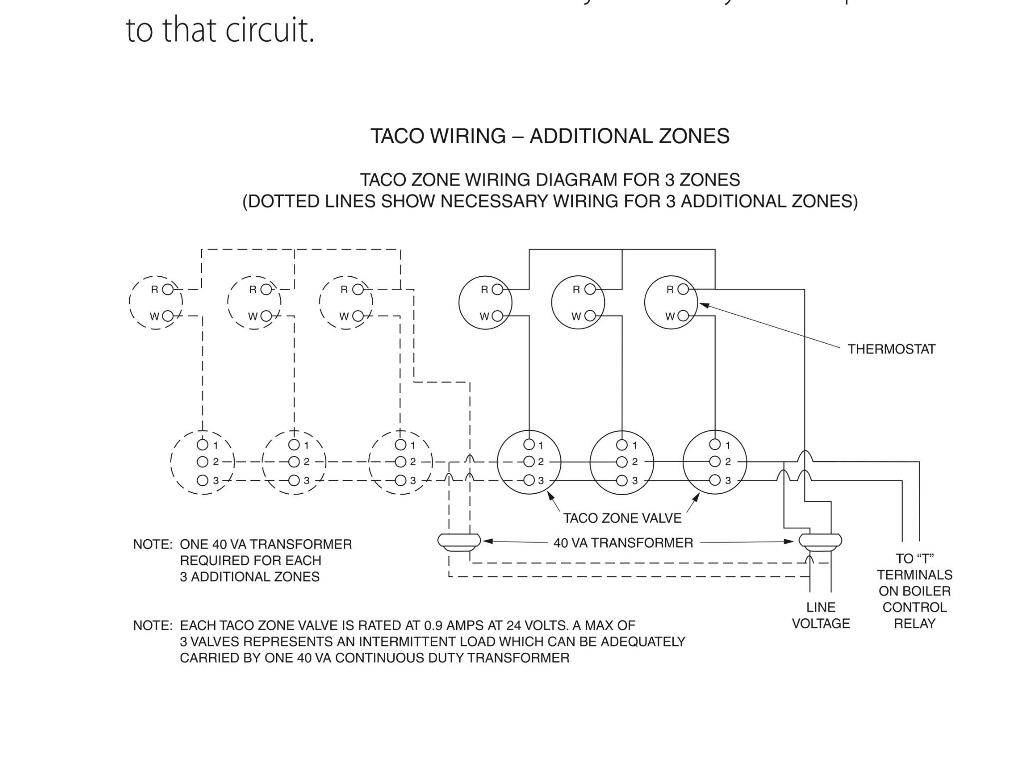 Taco Zone Valve Wiring Diagram 573 | Wiring Diagram - Taco Zone Valve Wiring Diagram