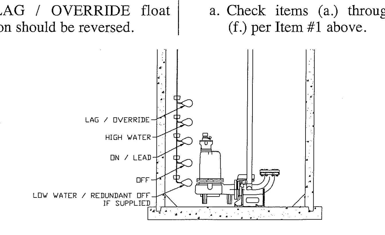 Tank Float Switch Wiring Diagram Dual   Wiring Diagram - Septic Tank Float Switch Wiring Diagram