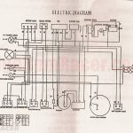 Taotao 49Cc Wiring Diagram | Wiring Library   Chinese Quad Wiring Diagram