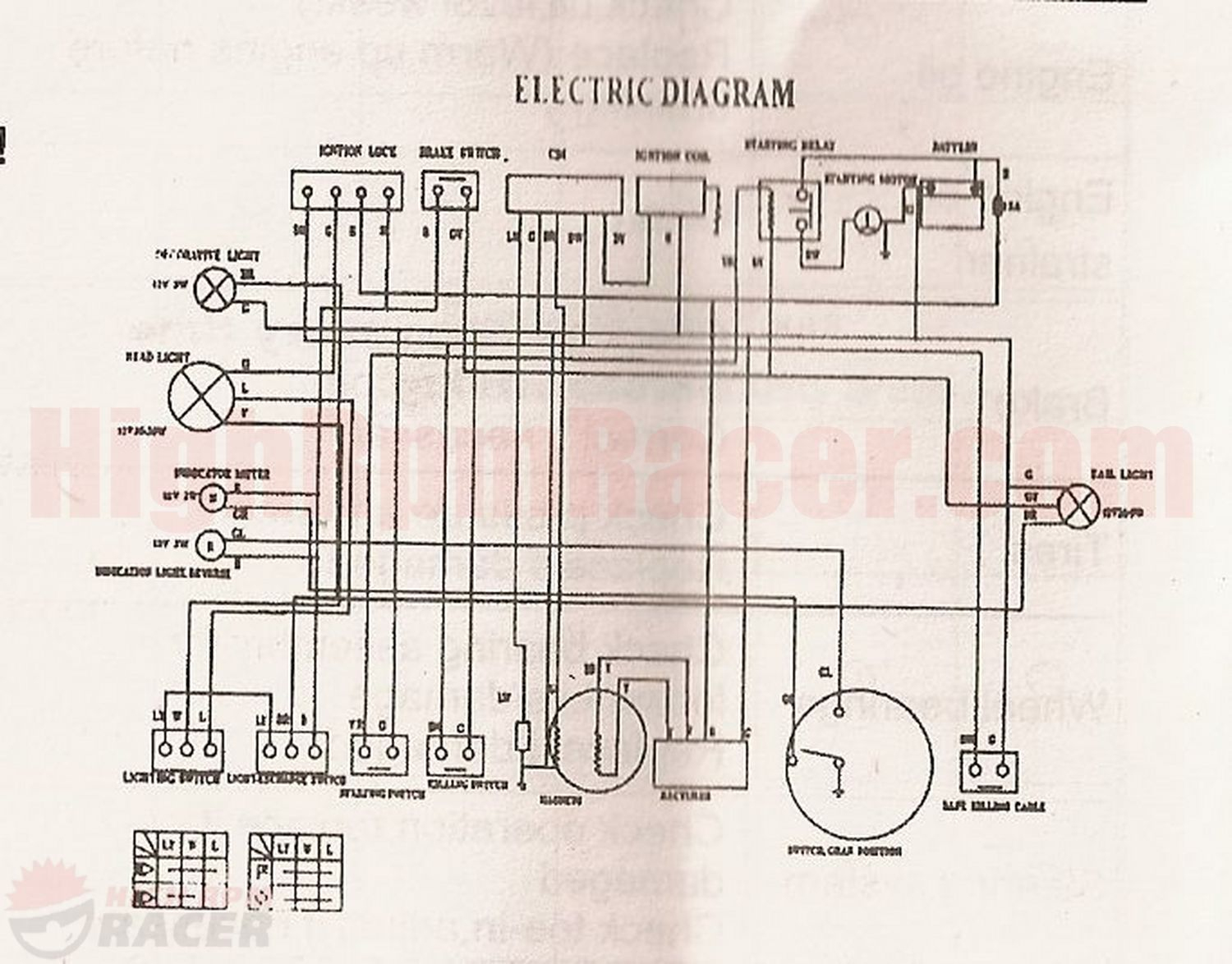 Taotao 49Cc Wiring Diagram | Wiring Library - Chinese Quad Wiring Diagram