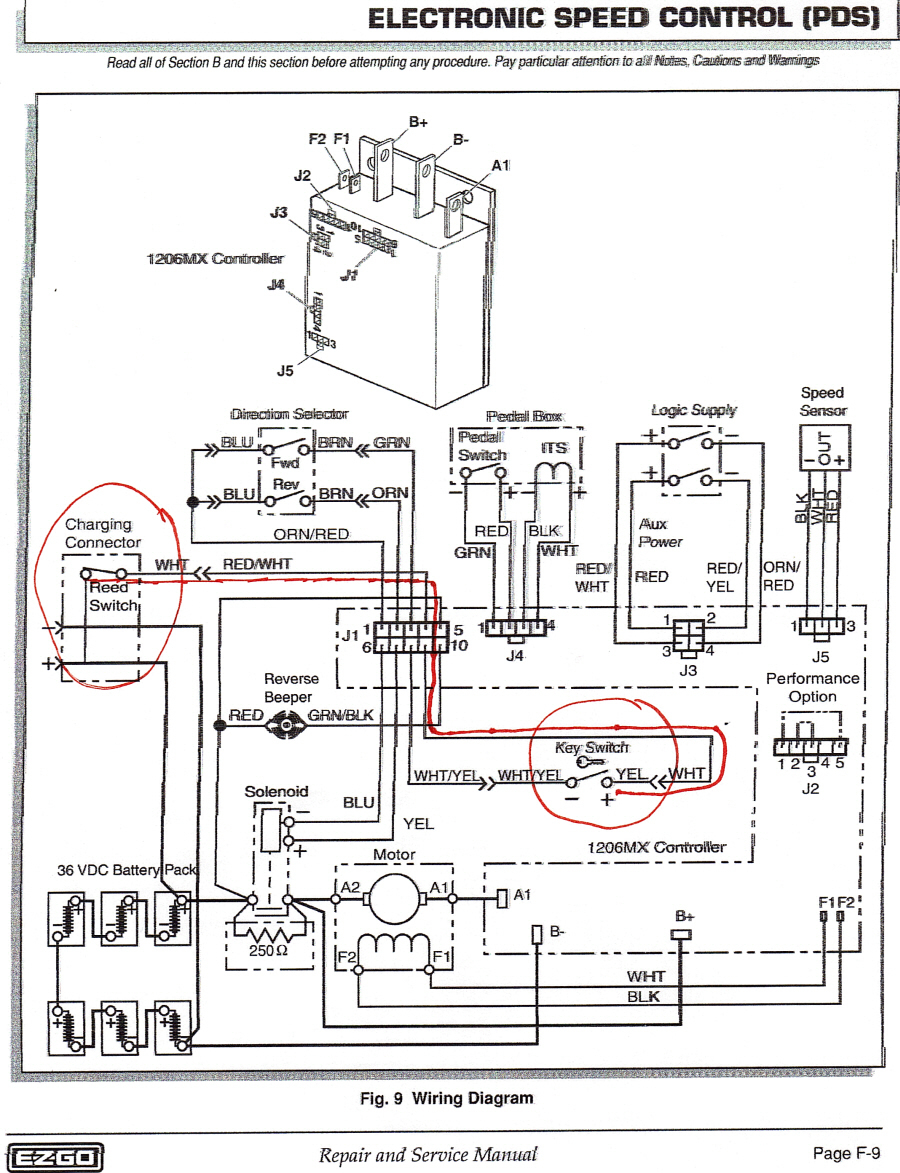Prime Golf Cart Wiring Diagram Yamaha Jn 4 Basic Electronics Wiring Diagram Wiring Digital Resources Sapredefiancerspsorg