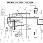 Taylor Dunn Wiring Harness   Wiring Diagram Data Oreo   Ez Go Golf Cart Wiring Diagram Pdf