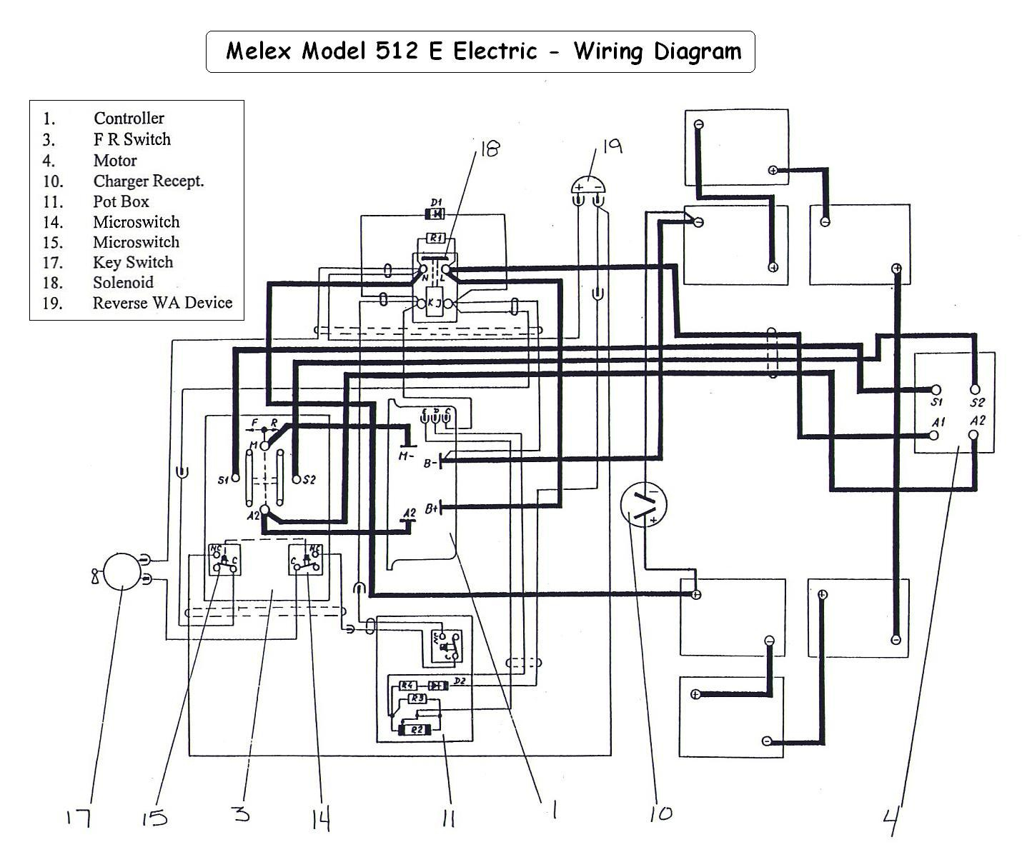 Taylor Dunn Wiring Harness - Wiring Diagram Data Oreo - Ez Go Golf Cart Wiring Diagram Pdf