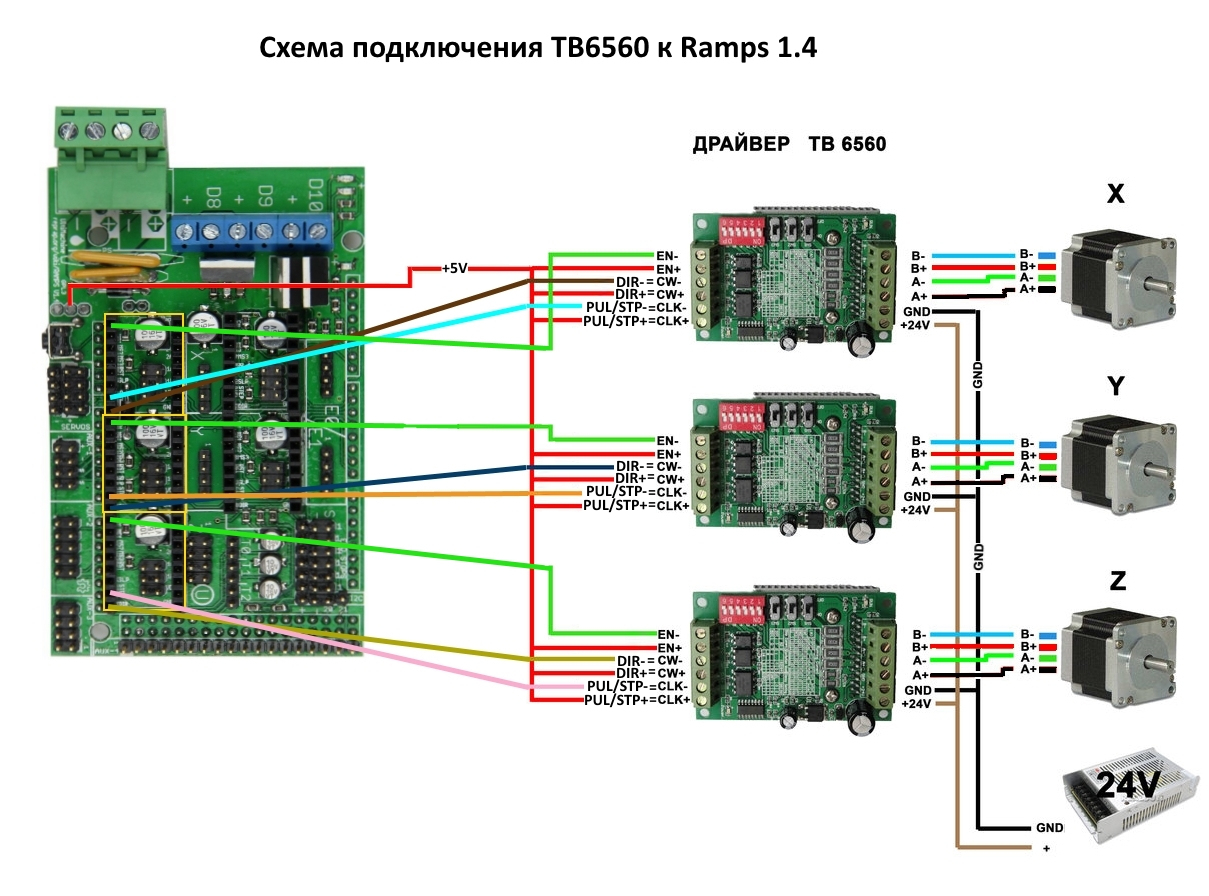 Tb6560 Stepper Wiring Diagram | Manual E-Books - Tb6560 Wiring Diagram
