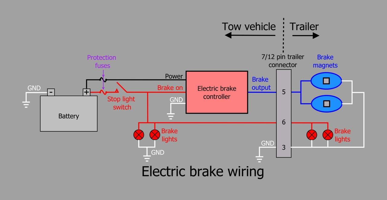 Tech Guide: Electric Brakes | Caravan And Motorhome On Tour - Trailer Brakes Wiring Diagram