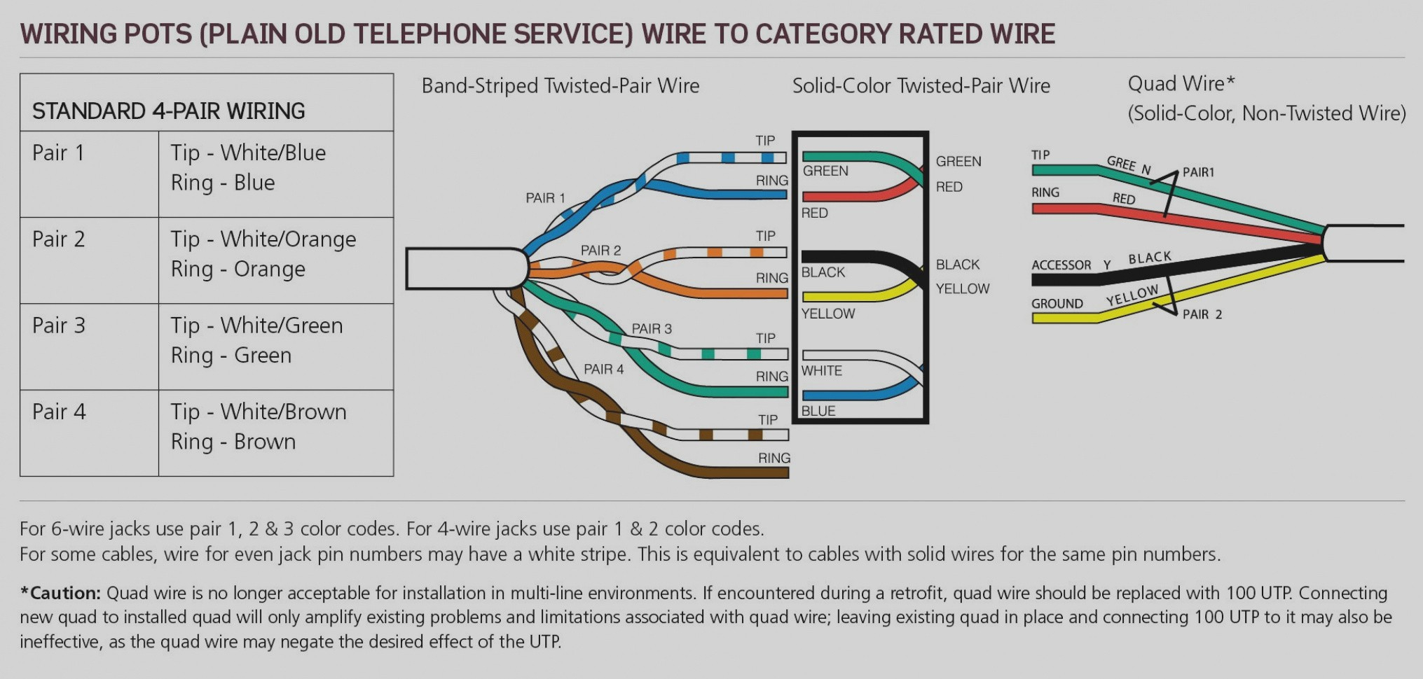 Telephone Jack Wiring 3 Pole - Wiring Diagram Detailed - 4 Pole Headphone Jack Wiring Diagram