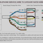 Telephone Line Wiring Diagram   Wiring Diagrams Hubs   Aux Cord Wiring Diagram