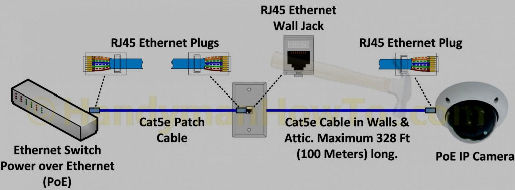 Sensational Cat5 Punch Block Wiring Diagram Wiring Diagram Wiring Cloud Oideiuggs Outletorg