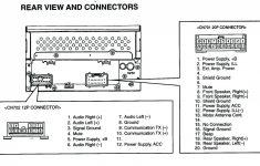 Telephone Wiring Diagram Outside Box | Wiring Diagram   Telephone Wiring Diagram Outside Box