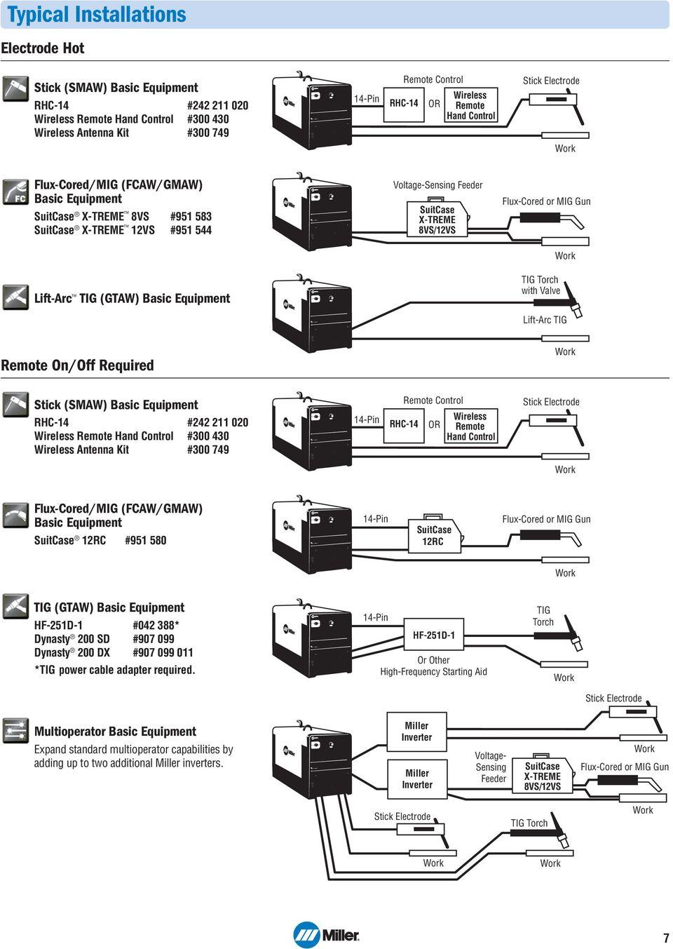 Telsta T40C Wiring Diagram | Wiring Library - Bbbind Wiring Diagram