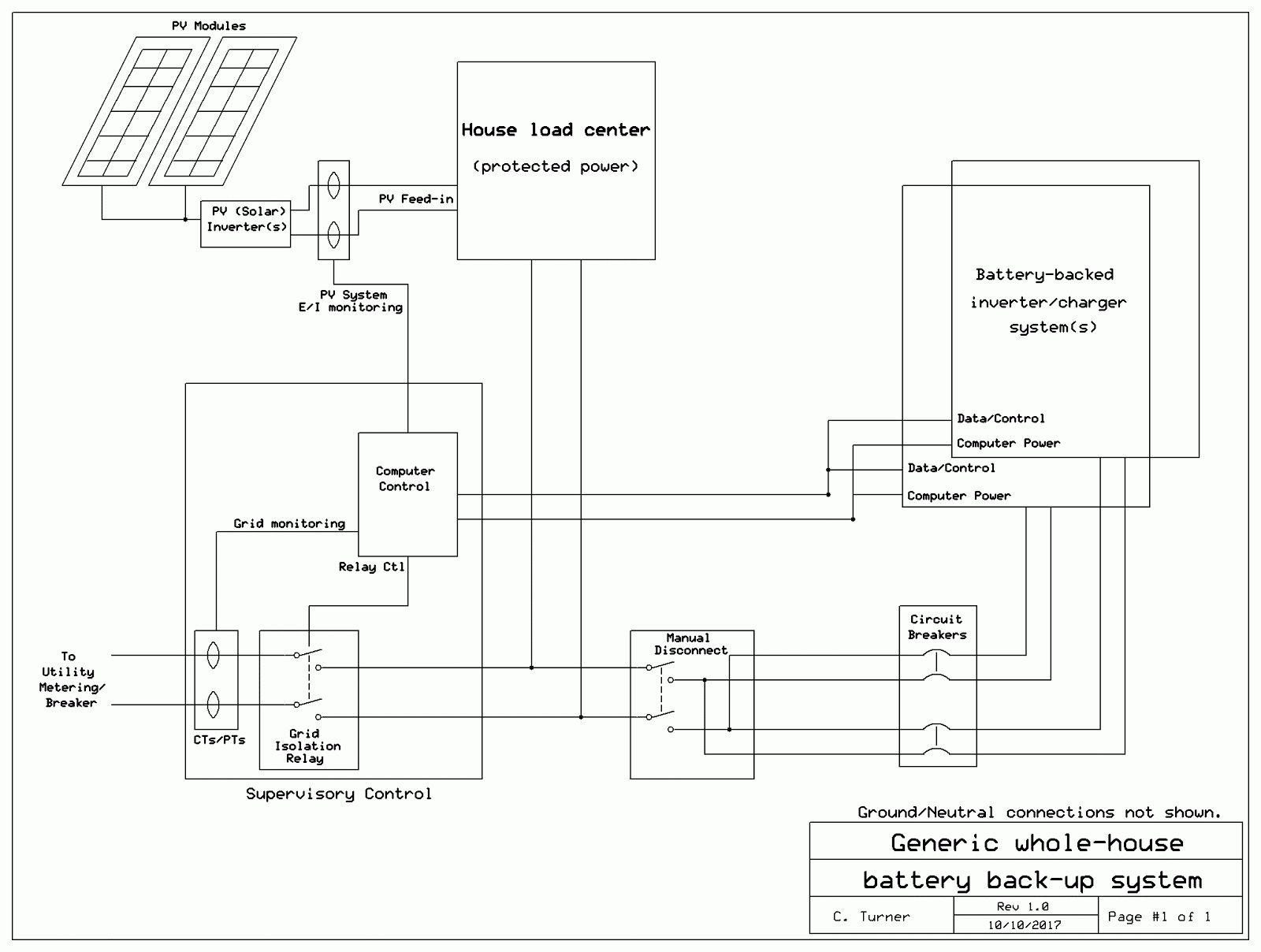 Tesla Battery Diagram Ka7Oei's Blog Does The Tesla Powerwall 2 - Tesla Powerwall 2 Wiring Diagram