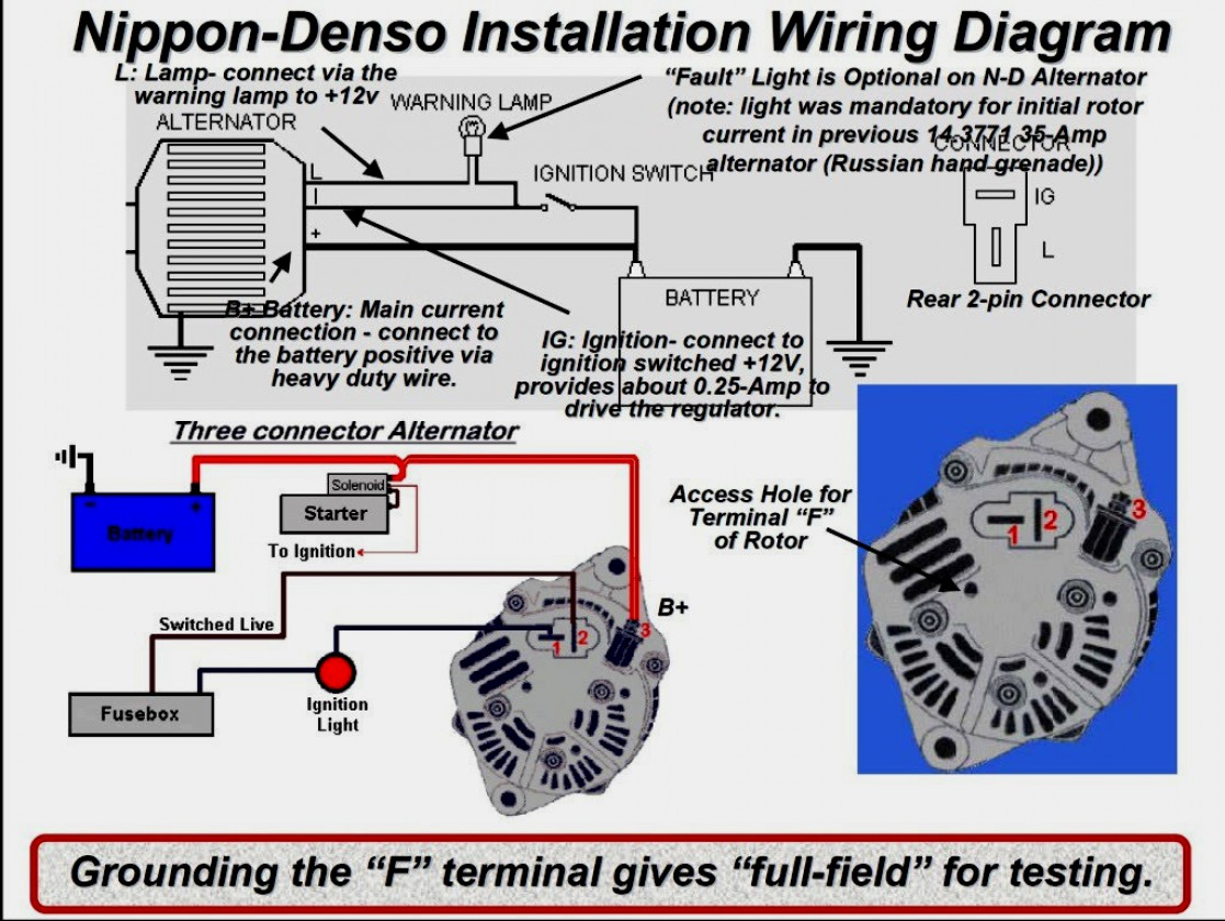 Testing A Gm 3 Wire Alternator - Wiring Diagram Description - Gm 3 Wire Alternator Wiring Diagram