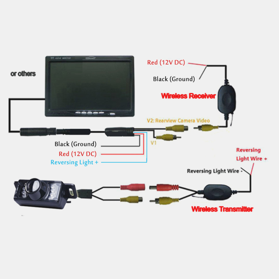 Swell Tft Lcd Monitor Reversing Camera Wiring Diagram Wiring Diagram Wiring Digital Resources Aeocykbiperorg