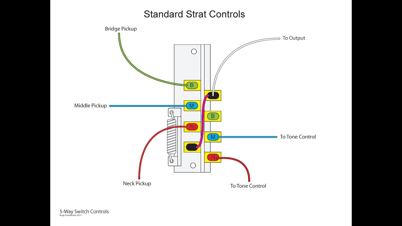 The Inner Workings Of A 5-Way Switch And Various Wiring Options - Strat Wiring Diagram 5 Way Switch
