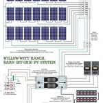 The Most Incredible And Interesting Off Grid Solar Wiring Diagram   Rv Solar Wiring Diagram