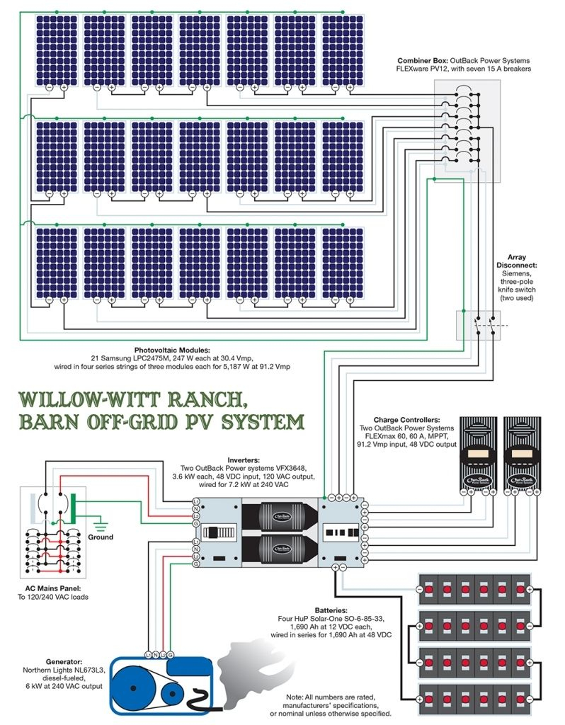 The Most Incredible And Interesting Off Grid Solar Wiring Diagram - Solar Panel Wiring Diagram