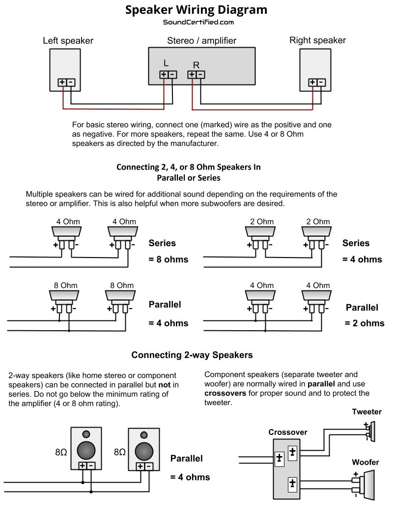 The Speaker Wiring Diagram And Connection Guide - The Basics You In - Speaker Wiring Diagram Series Vs Parallel