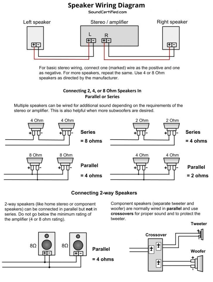 Speaker Wiring Diagram