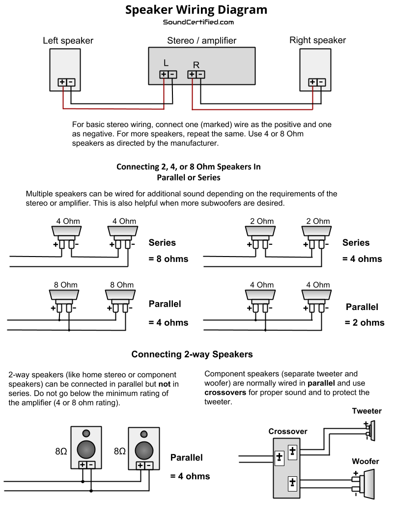 The Speaker Wiring Diagram And Connection Guide - The Basics You - Tweeter Wiring Diagram