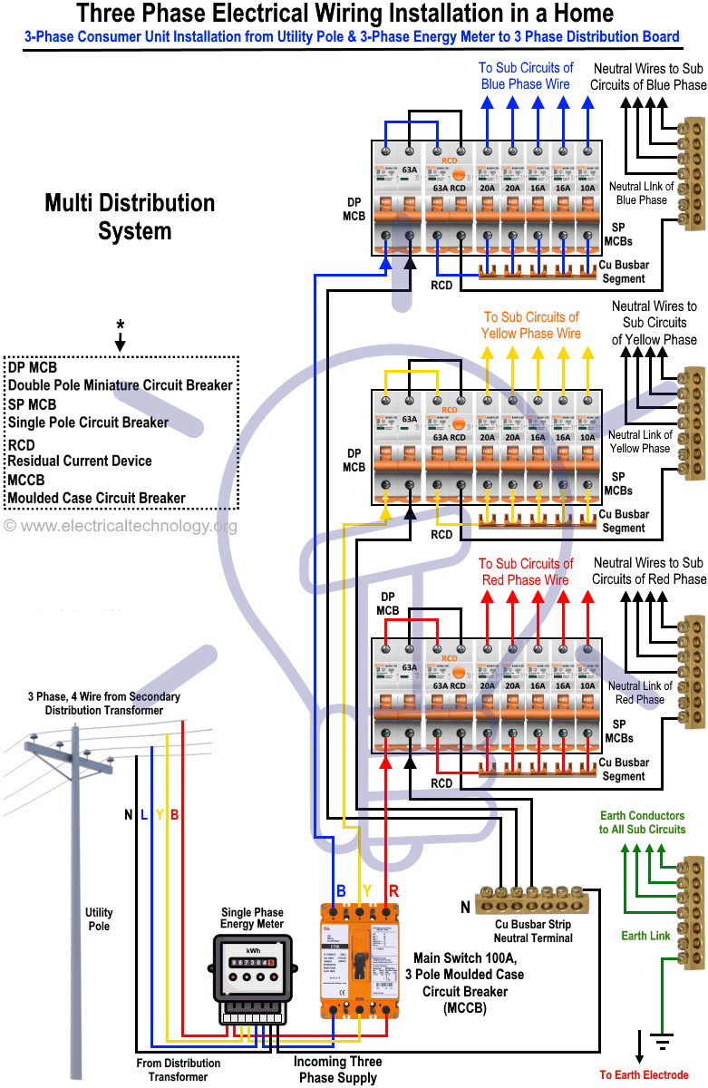 Fantastic 3 Phase To Single Phase Wiring Diagram Wirings Diagram Wiring Digital Resources Llinedefiancerspsorg